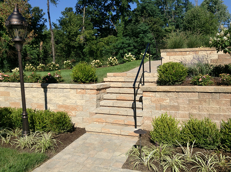 Top 5 Benefits of Retaining Walls